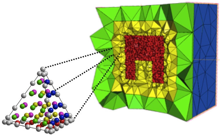 Our Main Research Interest Is The Theoretical Description Of Photonic And Optoelectronic Systems Like Optical Nanoantennas Crystals Metamaterials